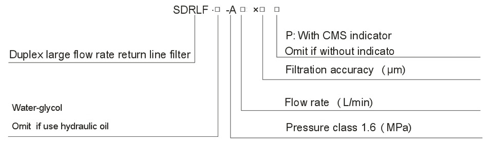 SDRLF Duplex large flow rate return line filter series