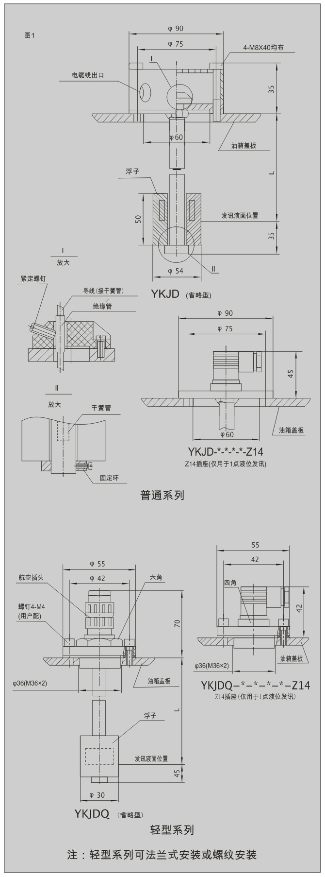 (一)简介及工作原理 YKJD 型液位控制继电器是一种新型液面高度电发讯控制装置,主要用于箱内液体位置与液体源电机的自动控制或报警,具有结构紧凑,控制灵敏,安装简单等特点。图 1 是该装置的剖面图及安装尺寸,工作时浮子随液面升高或降低,当液面将浮子升上或降到发讯位置时,继电器动作常闭触点闭合,常开触点断开或常闭触点断开,常开触点闭合,以实现自动停机或报警。 (二)应用举例 1、图 2 是在油箱上应用的情况,当液面低于要求位置时,液位控制继电器YKJD动作:1与2断开,中间继电器C线圈断电,油泵电机停止工作